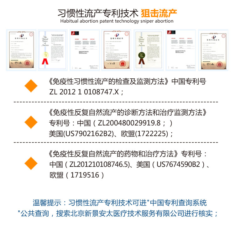 安太医院习惯性流产专利